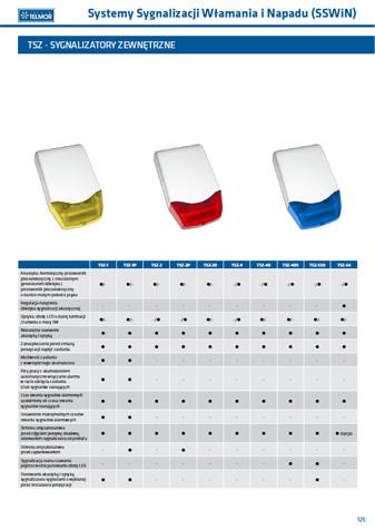 Katalog (PDF) wideodomofonów analogowych i cyfrowych marki VIDOS